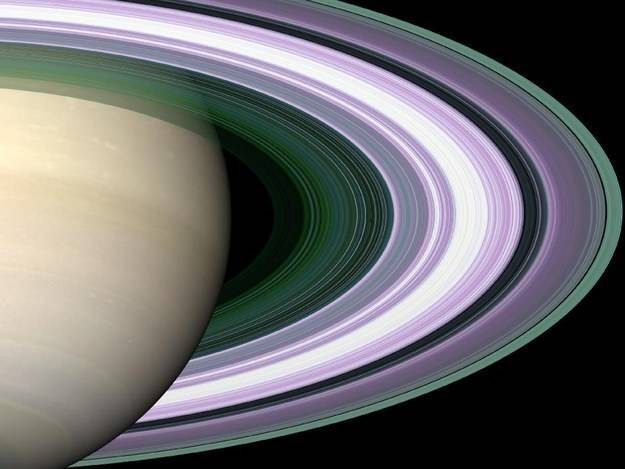 Every 14-15 years, some of Saturn